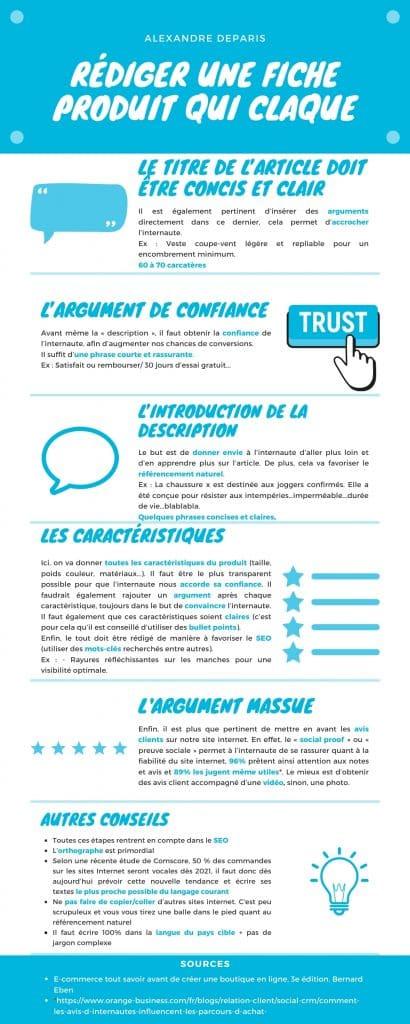 Alexandre-Deparis-rédiger-une-bonne fiche-produit-e-marketing